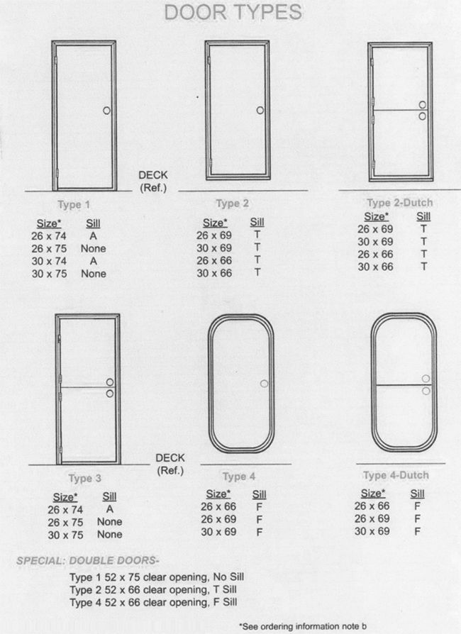 Ultra lightweight doors for ships for Types of doors